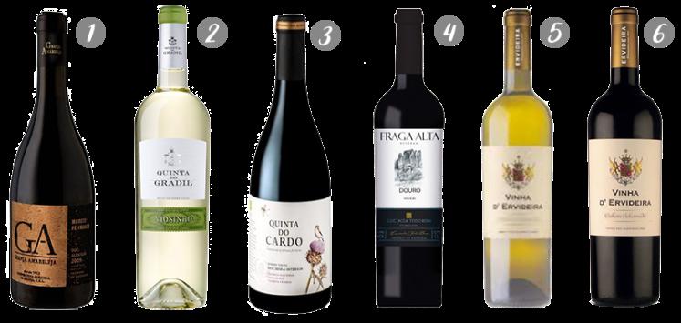 melhores vinhos portugueses preços médios
