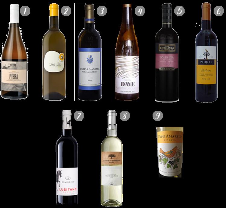 melhores vinhos preços médios Portugal.png